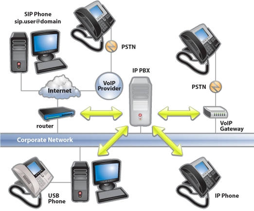 flatrix-pbx-overview